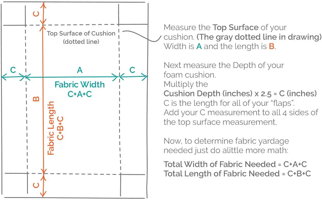 Drawing Instructions to sew a DIY bench seat cushion cover